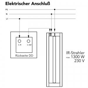 Drehdimmer DD für IR-Strahler