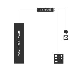 Infrarotstrahler-Set GKW-DT1 Glaskeramik WEISS für Sauna