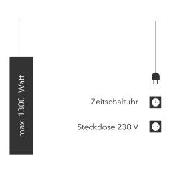 Infrarotstrahler WEISSLicht Sauna Rahmen Schwarz